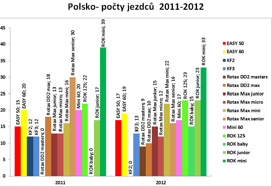 graf Polsko 11_12